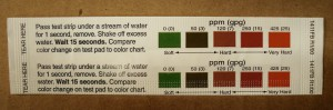 water softener hard water test